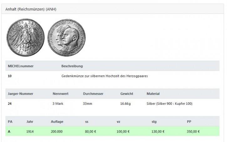 Database MICHEL Online for Coins