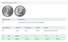 MICHEL-Online Münzen Deutschland, Standard Version